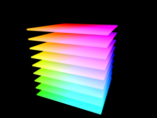 YUV Colorspace